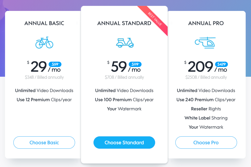 Promo.com's Yearly Packages