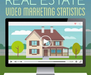 8 Real Estate Video Marketing Statistics [Infographic] 4