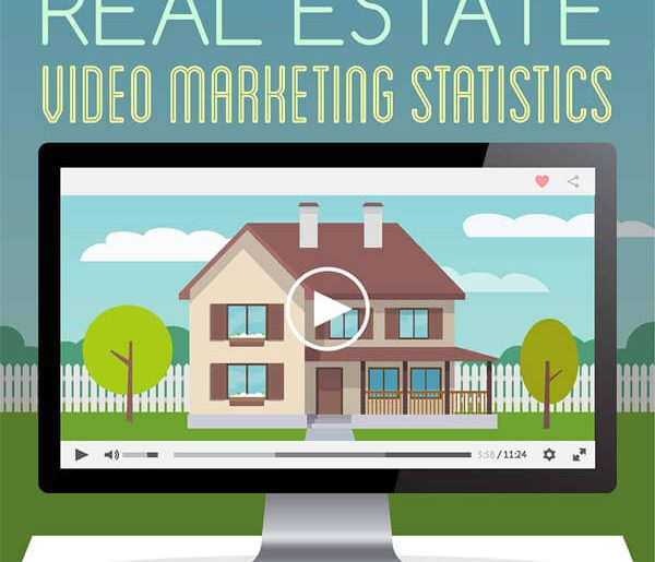 8 Real Estate Video Marketing Statistics [Infographic] 1