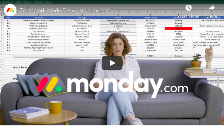 SaaS Video Ads? 7 Tricks Learned from Wix and Monday.com 2